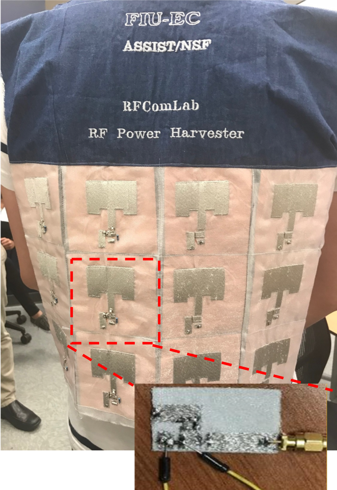 Wearable radio frequency (RF) power harvesting shirt to power systems from common wireless signals such as WiFi.
