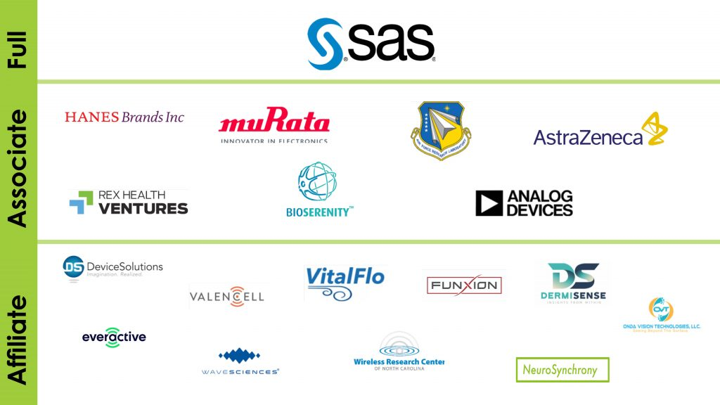 Graphic displaying the logos of ASSIST's current industry partners.